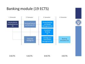 BFC2015_ Banking_Module