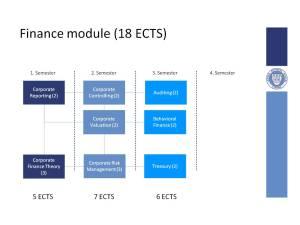 BFC2015_ Finance_Module