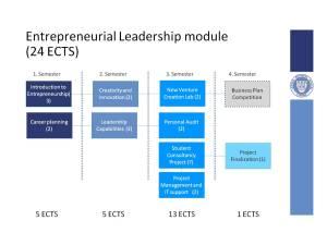IML2015_Entrepreneurial_Leadership_Module