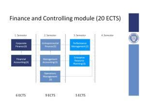 IML2015_Finance_Controlling_Module