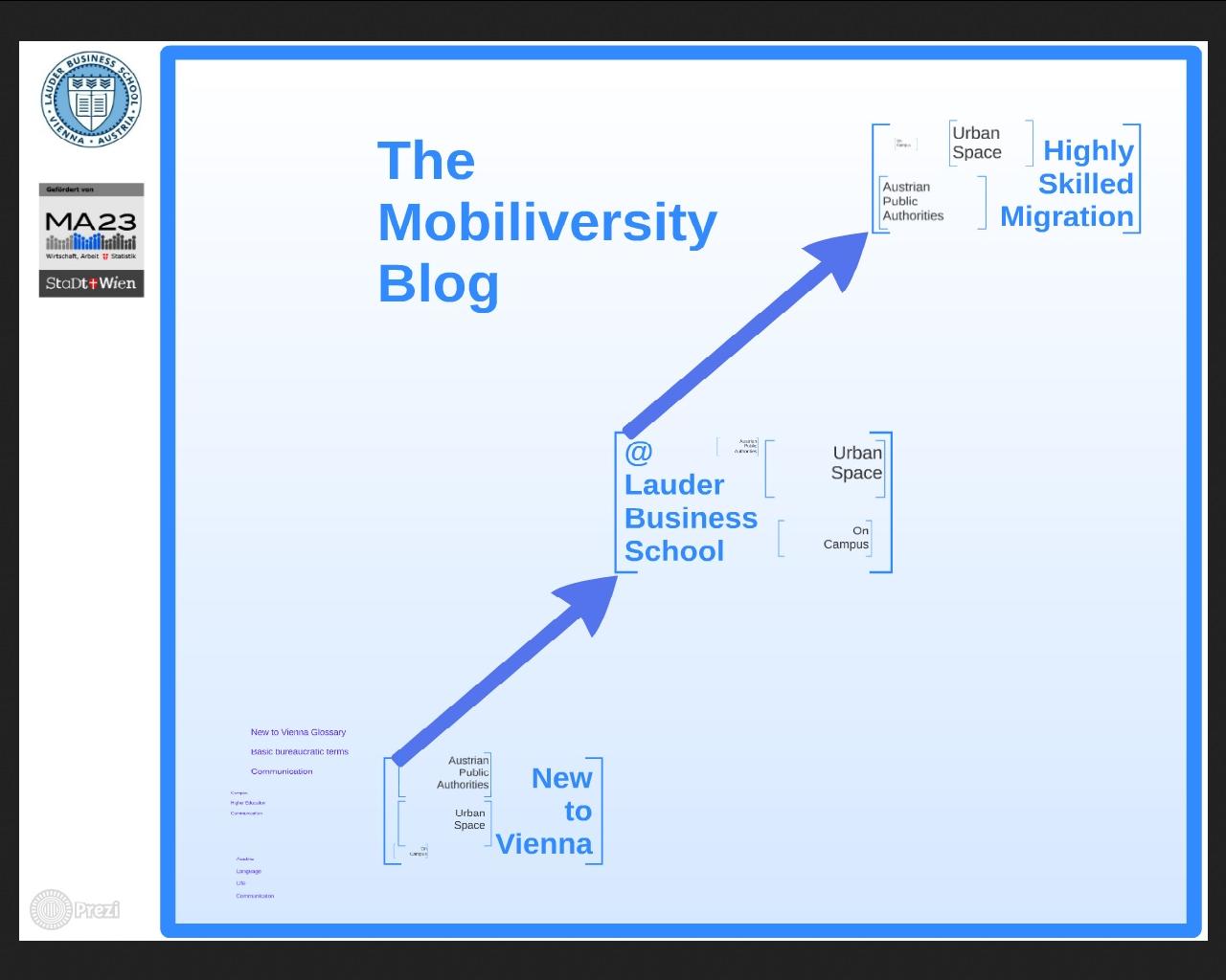 Blog_Plan_pic