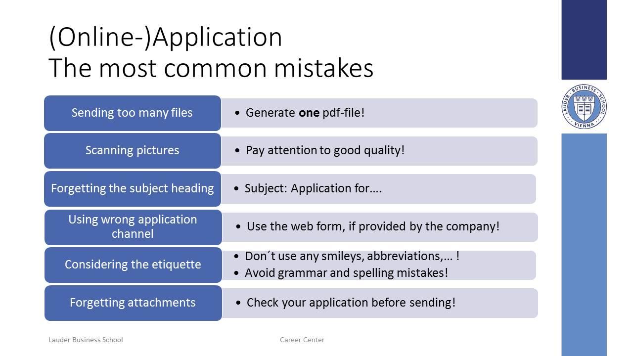 bewerbungsfehler online bewerbung - Wie Sieht Eine Online Bewerbung Aus
